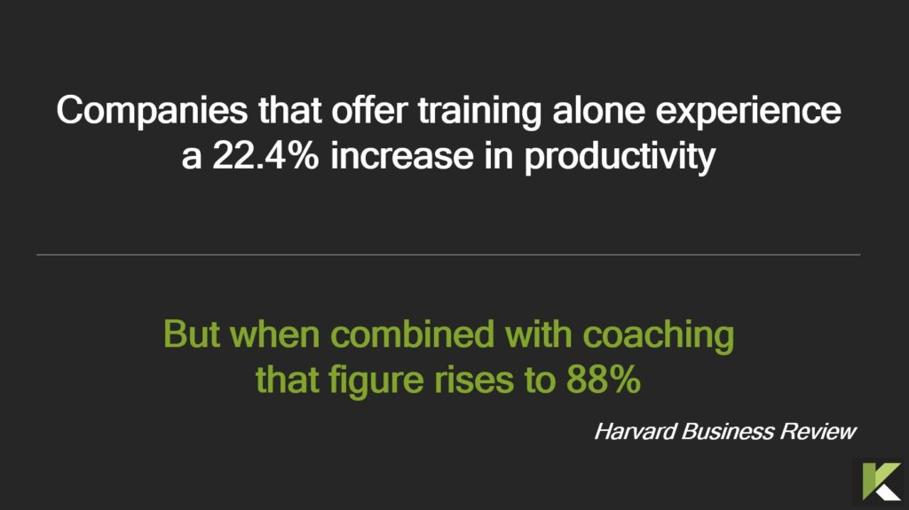 Sales Coaching ROI