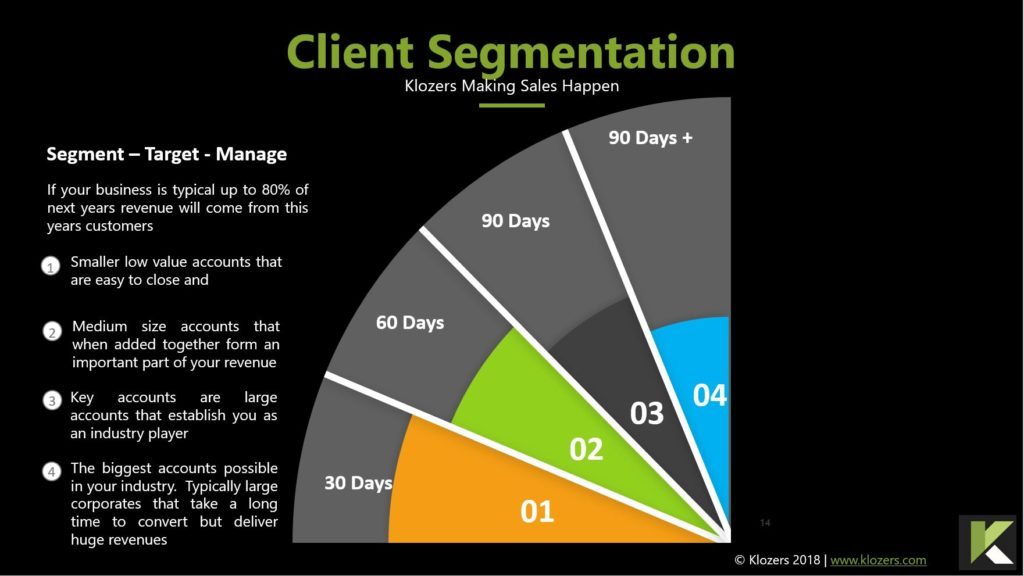 Key-Account-Management-Segmentation