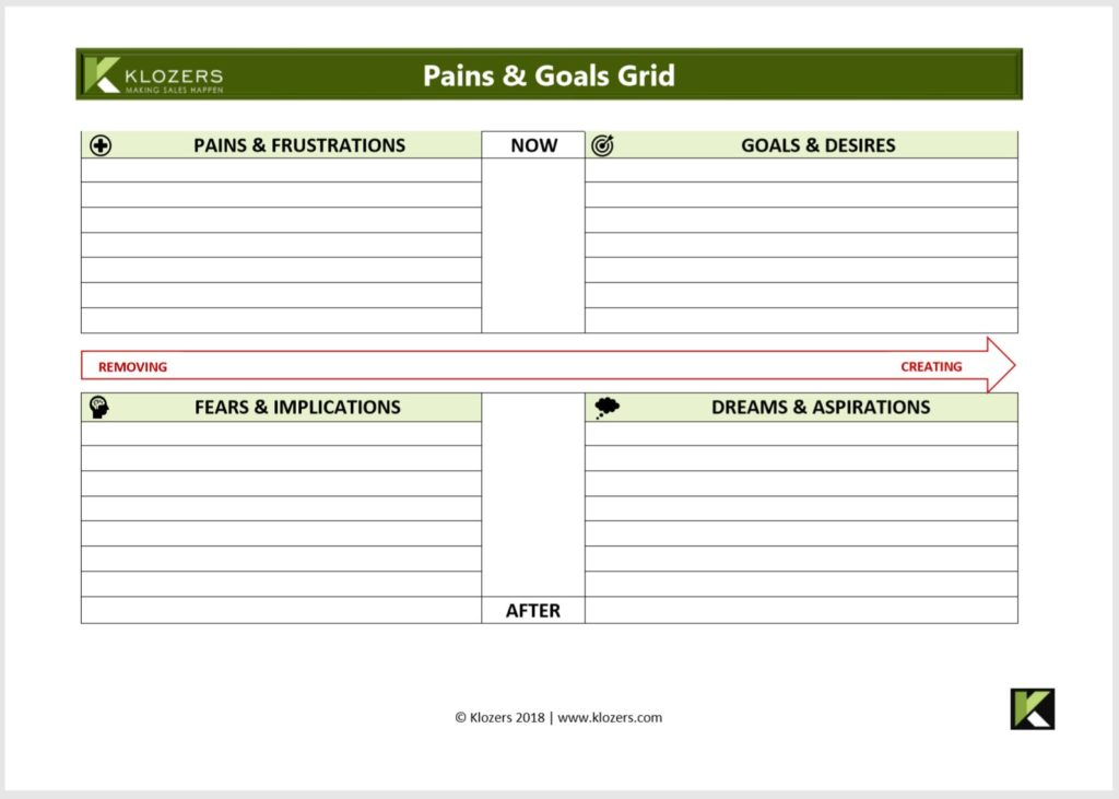 B2B Sales tools - Prospect Pains & Goals Template