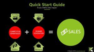 Sales Tools - Sales Formula