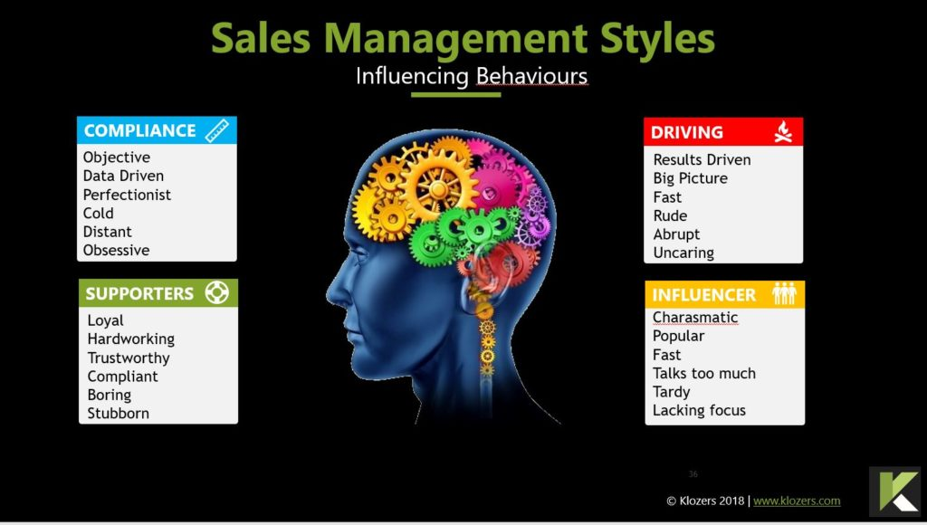 Sales Leadership Styles