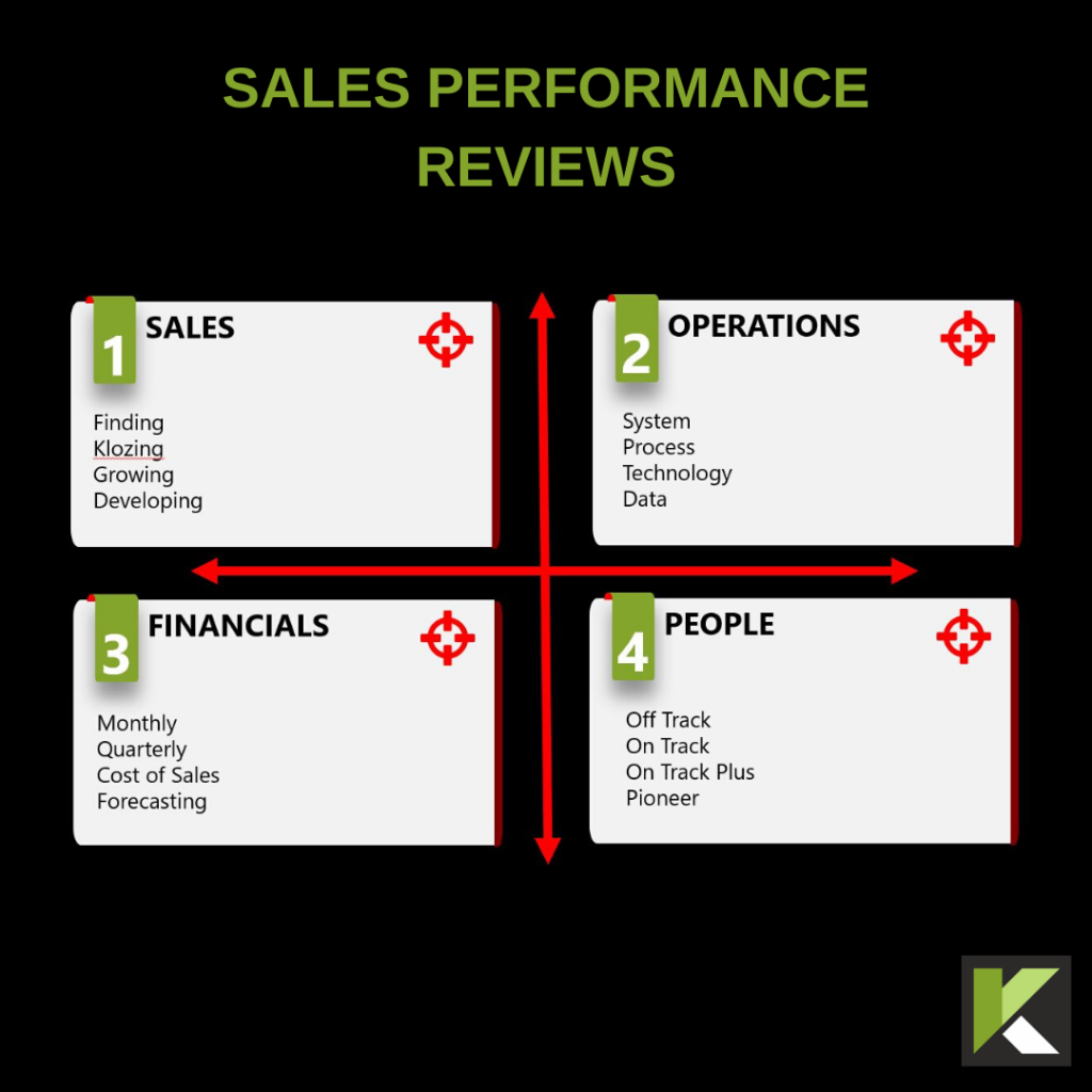 Sales Performance Reviews