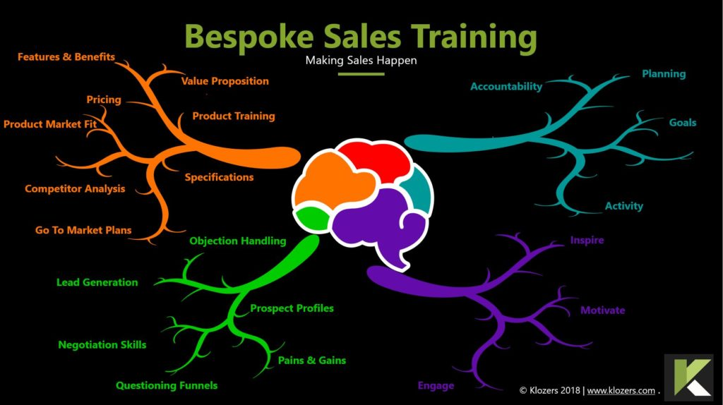 Bespoke Sales Training