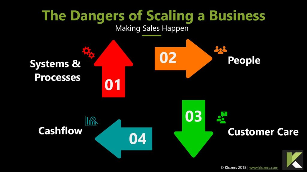 Dangers of Scaling a Business