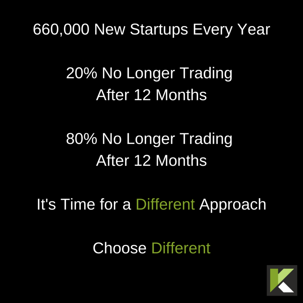 Sales Training Courses for Entrepreneurs