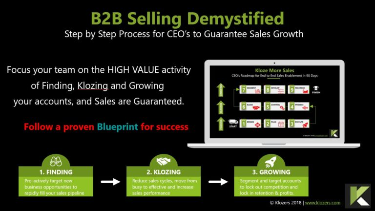 Sales Training for Entrepreneurs & SMEs