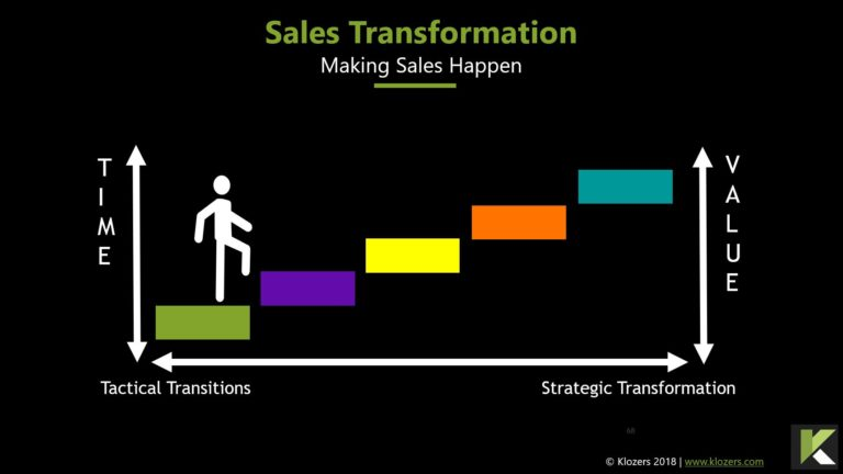 Sales Transformation Consulting