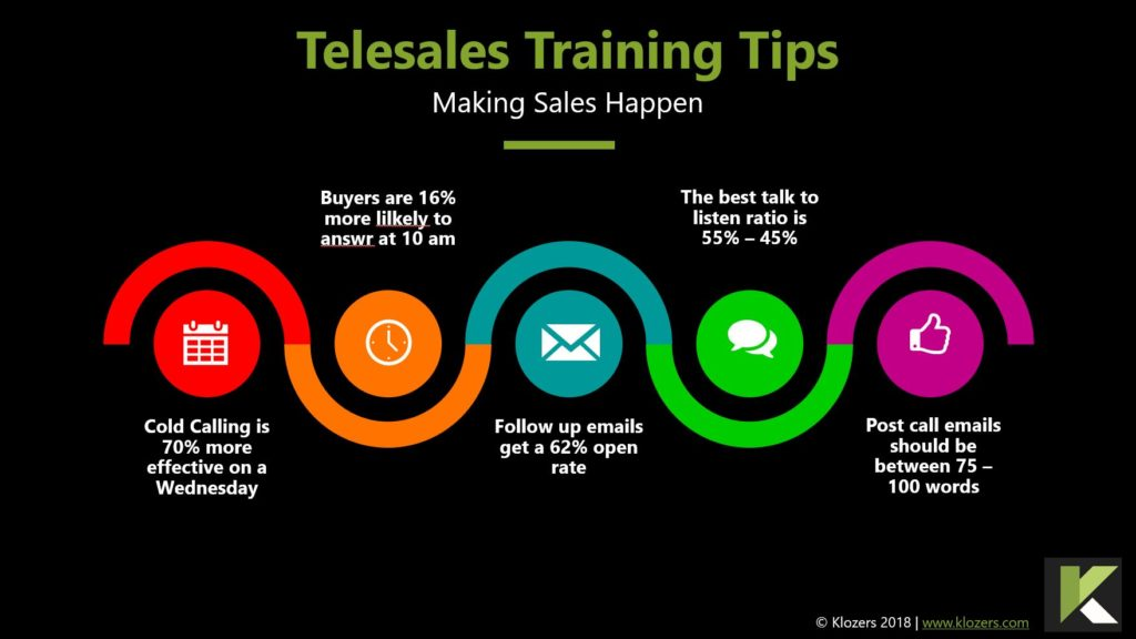 Telesales Training Tips