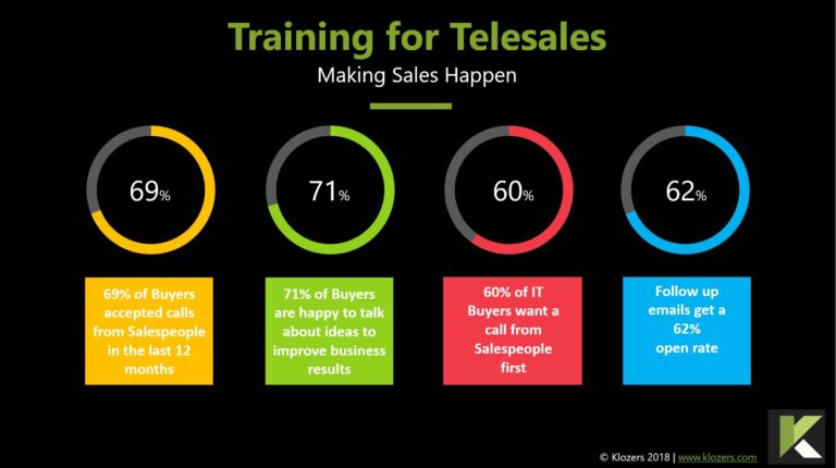 Training for Telesales