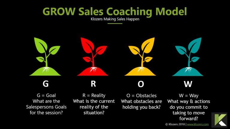 Grow Sales Coaching Model