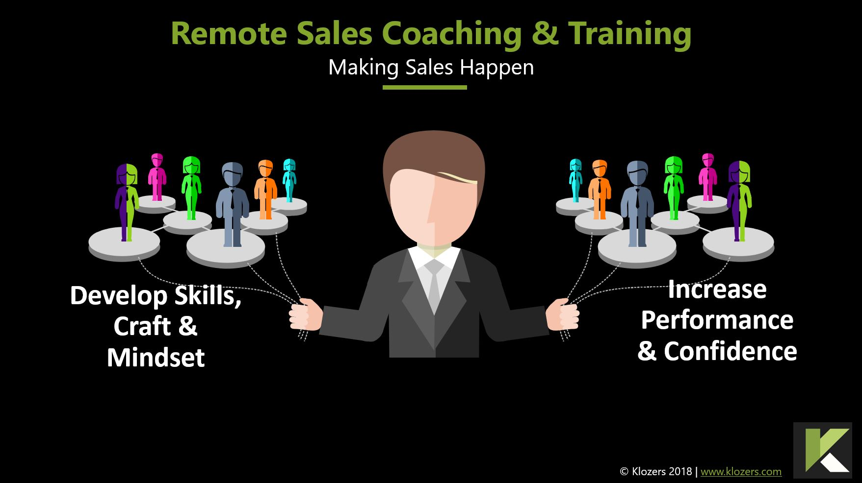 Remote Sales Coaching