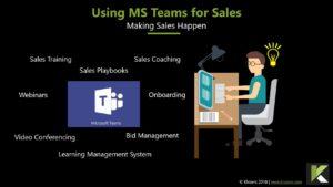 Using MS Teams for Sales - desk