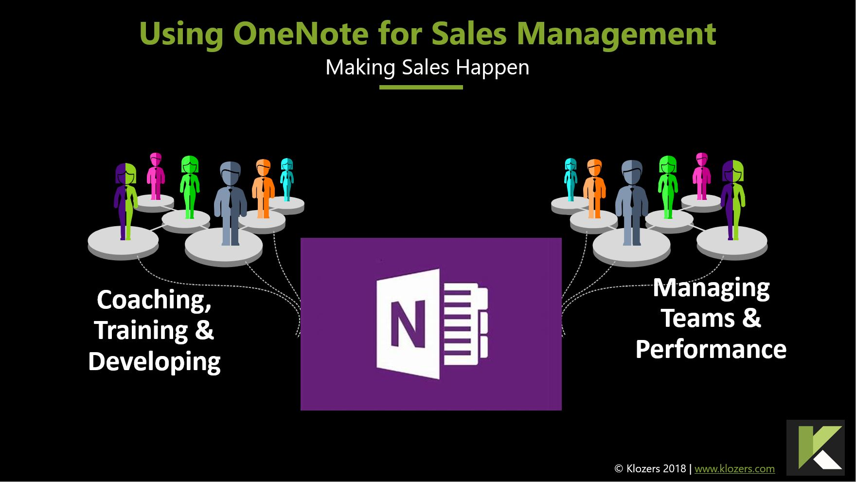 Using OneNote for Sales Management