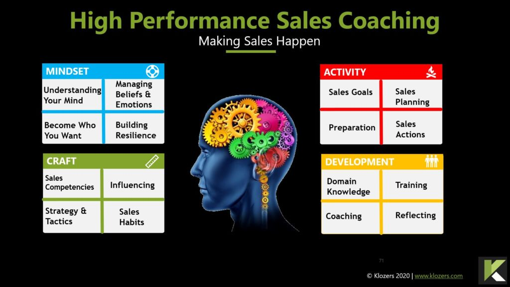 High Performance Sales Coaching
