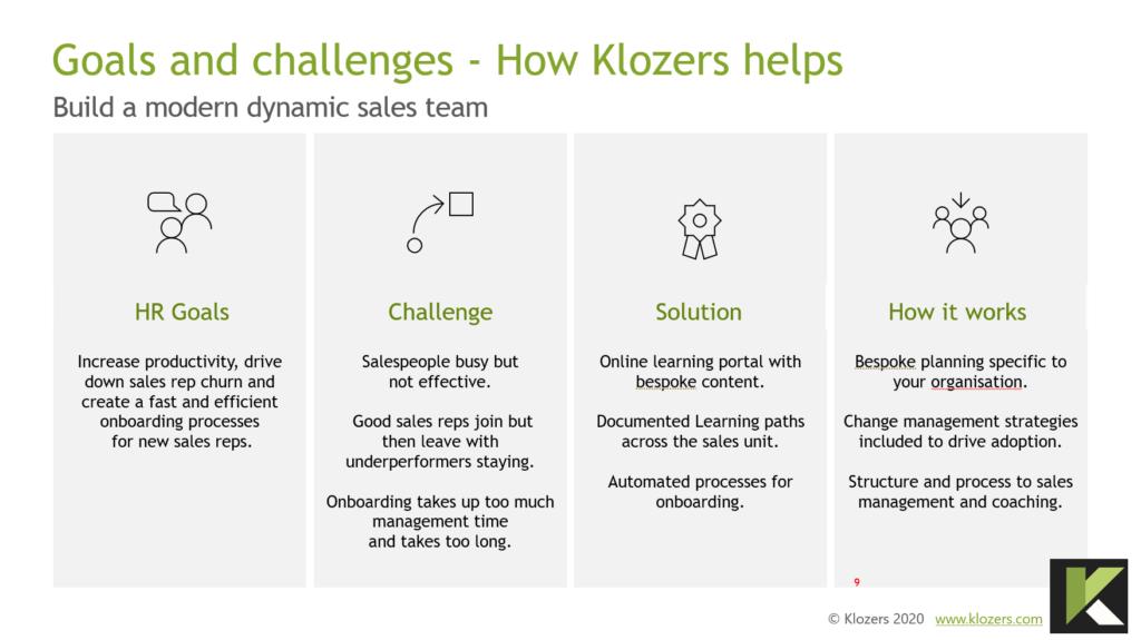 Group Sales Training HR sales goals