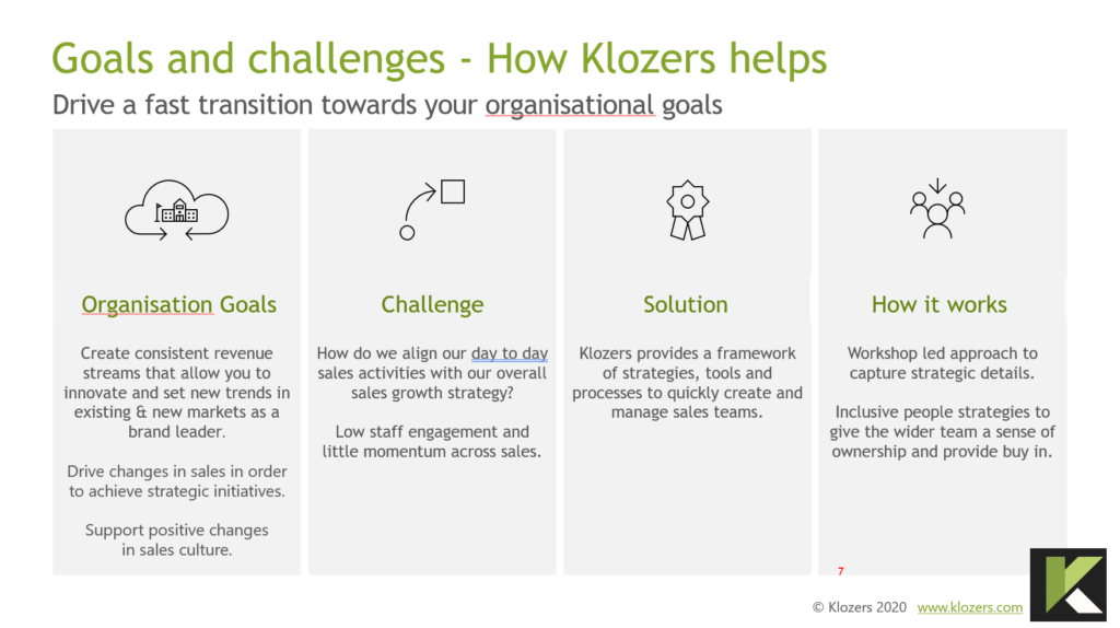 Group Sales Training Organisational sales goals