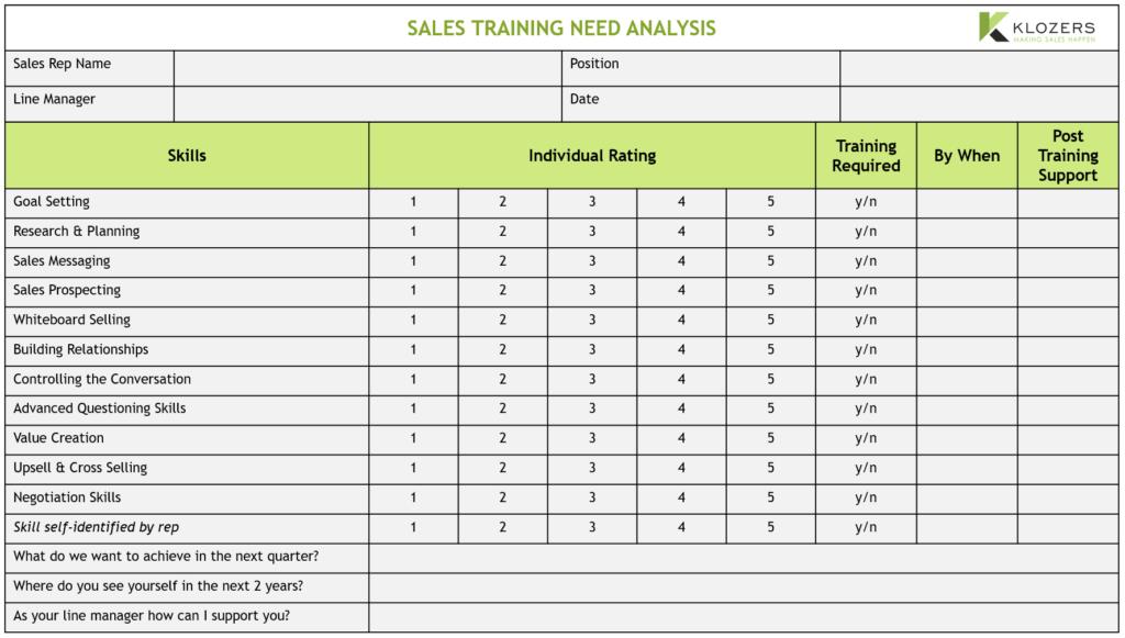 b2b Sales Training Need analysis template