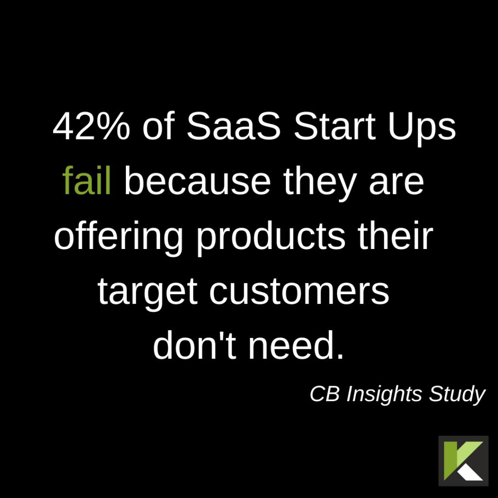 Why saas start ups fail